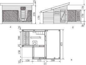 Пошаговая инструкция строительства курятника на 20 кур